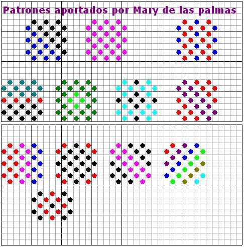 Abalorios patrones